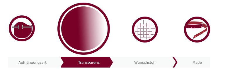 Transparenz der Gardinen nach Maß